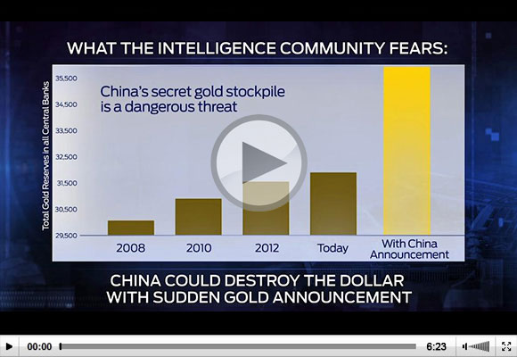 Gold China Owns