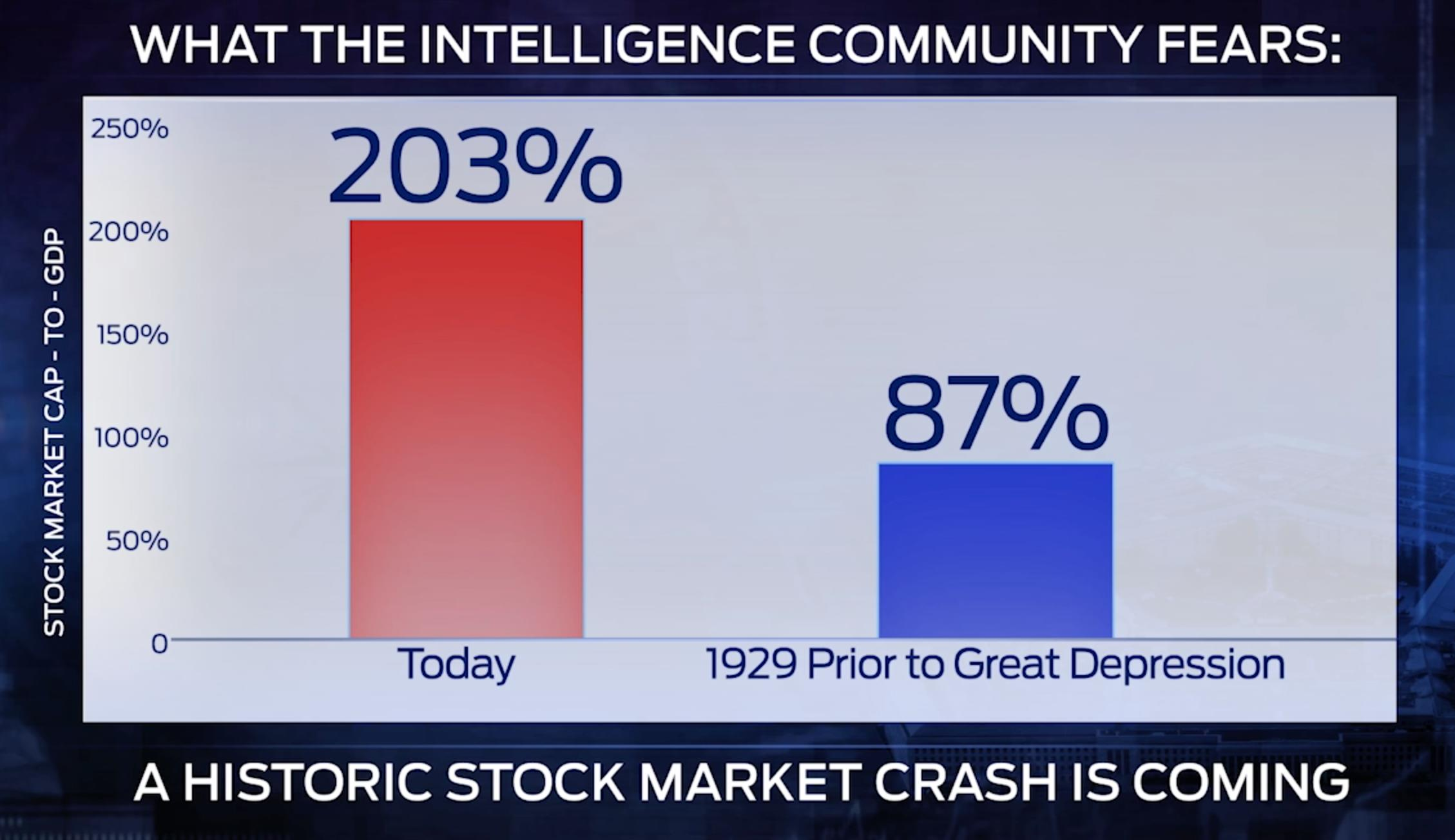 stock market crash 1929 essay
