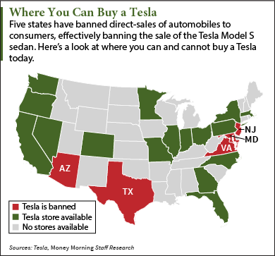 States that have banned Tesla