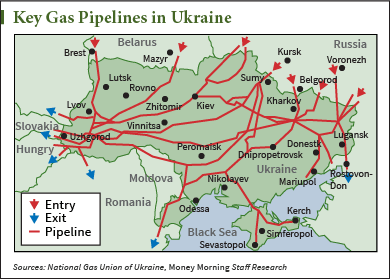 natural gas stocks 2014