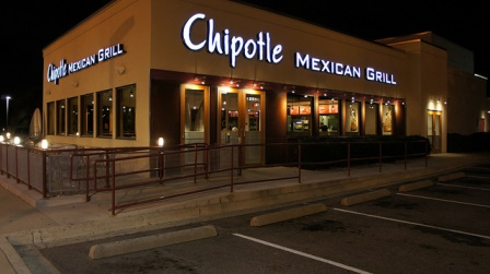 hot stocks to watch today chipotle mexican grill
