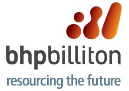 BHPBilliton Stock