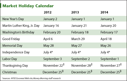 notes on the nyse holiday calendar 2012 2013 2014 each