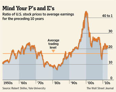 http://www.ritholtz.com/blog/wp-content/uploads/2012/10/BF-AD687_UPSIDE_NS_20121019171504.jpg