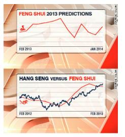 Feng shui 2013 predictions