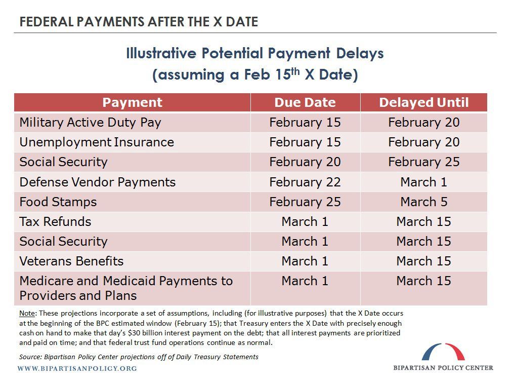 xdatefedpayments