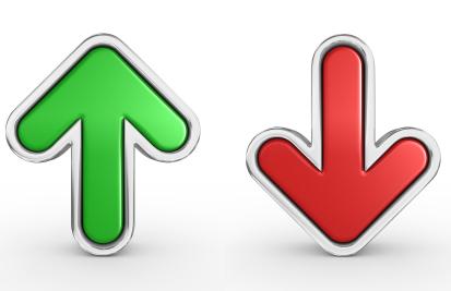 در همبستگی منفی با کاهش میزان یک متغیر، میزان متغیر دیگر افزایش می یابد و بالعکس
