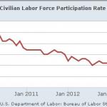 jobs numbers, Labor Department jobs numbers, jobs report, Labor Department jobs report, April jobs numbers, April jobs report,