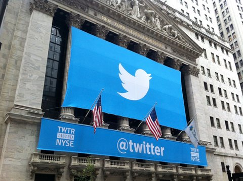 TWTR Soars 35% After Hours; Dow Jones Today Falls 68 Points on UPS, HLF, OSK