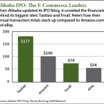 AlibabaIPO