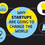 startup companies