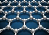 graphene battery