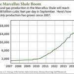 natural gas stocks