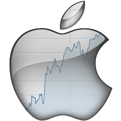 Why These Apple Stock Predictions Are Still Too Low