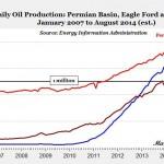 oil stocks to buy