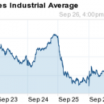 dow and inversion deals