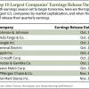20141007_Top10LargestCompanies