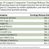 20141007_Top10LargestCompanies