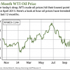 20141008-why-oil-is-down