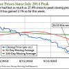 20141009-silver-prices-in-october