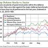 defense stocks