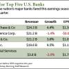 big bank earnings