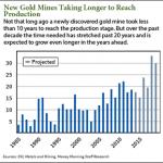 gold peak