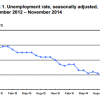 Labor Department jobs report