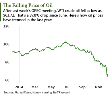 What's Next for Crude Oil Prices and Stocks After OPEC Meeting