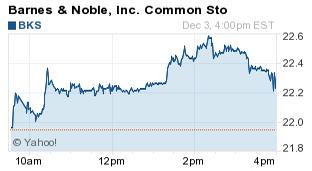 stocks to watch today bks