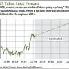 defense stocks to buy in 2015