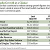 Alibaba stock