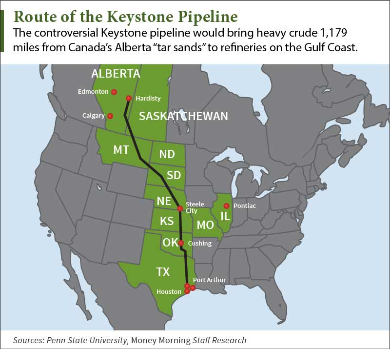 Keystone Pipeline Veto Will Make These Stocks Winners