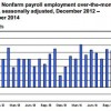 December jobs report
