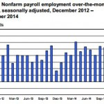 The Scary Wage Growth Story in the December Jobs Report