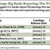 JPM stock price