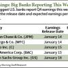 bank earnings