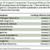 Q4 earnings calendar