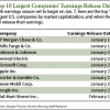 Q4 earnings calendar
