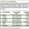 central bank meetings