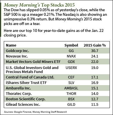 2015 stock picks