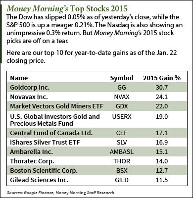 2015 Stock Picks: Biotech Surges Alongside Precious Metals