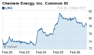LNG Stock