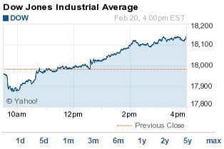 The Top Stock Market Stories for Tuesday