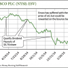 energy dividend stock