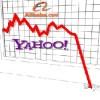 yahoo stock price
