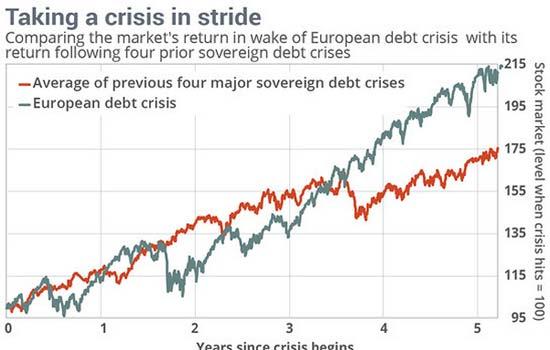 greek debt chart