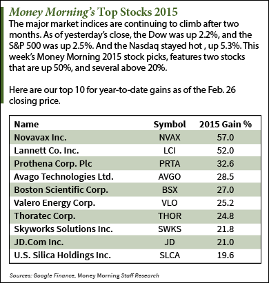 Another of Our Top Stocks to Invest in Is Up 50% in 2015