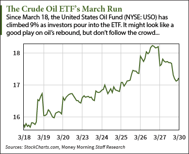 Best way to trade oil options