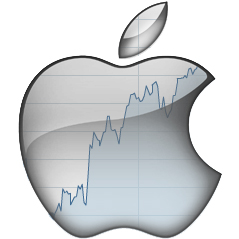 Apple Stock (Nasdaq: AAPL): Everything You Need to Know